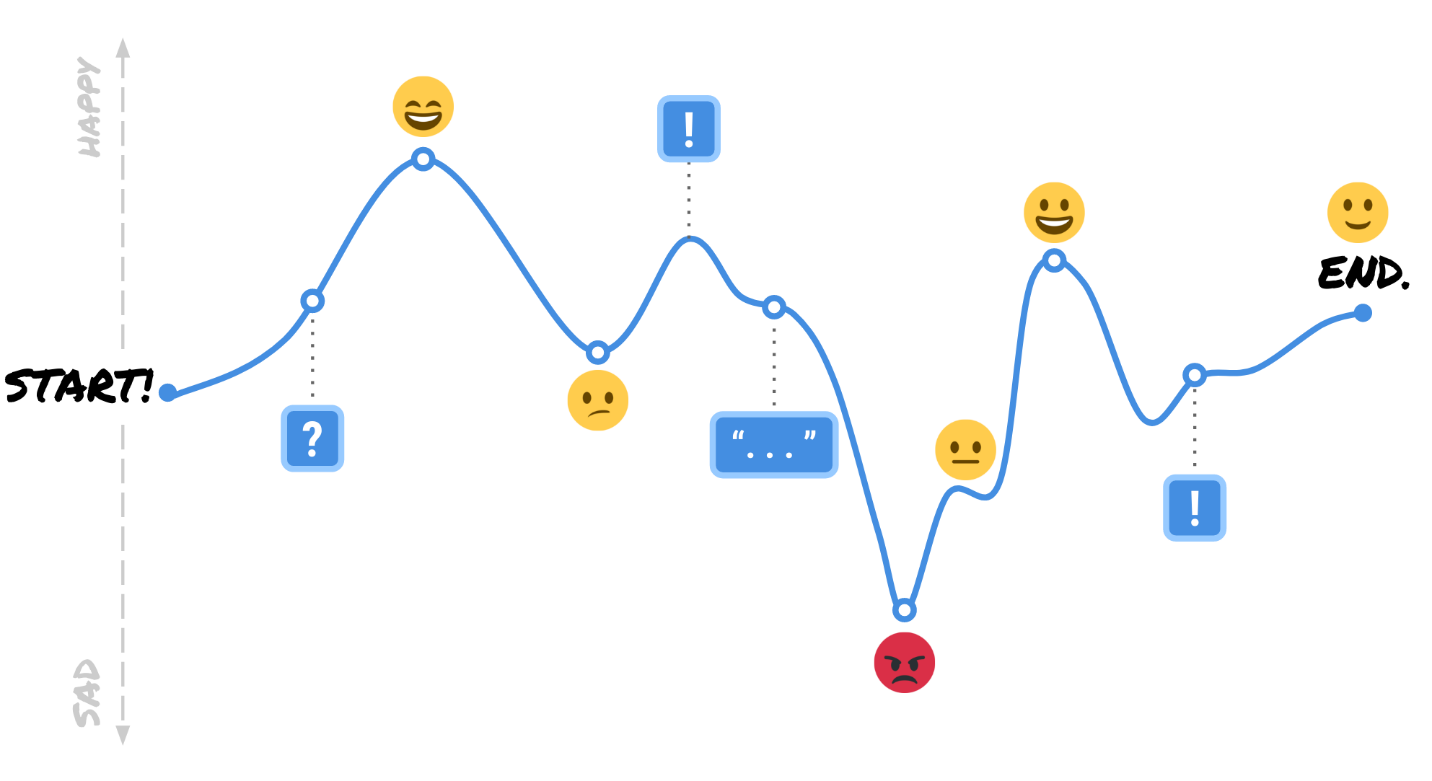 wi-customer-journey-2.png